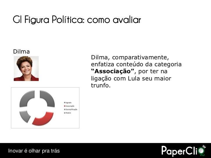 GI Figura Política: como avaliar    Dilma                           Dilma, comparativamente,                           enf...
