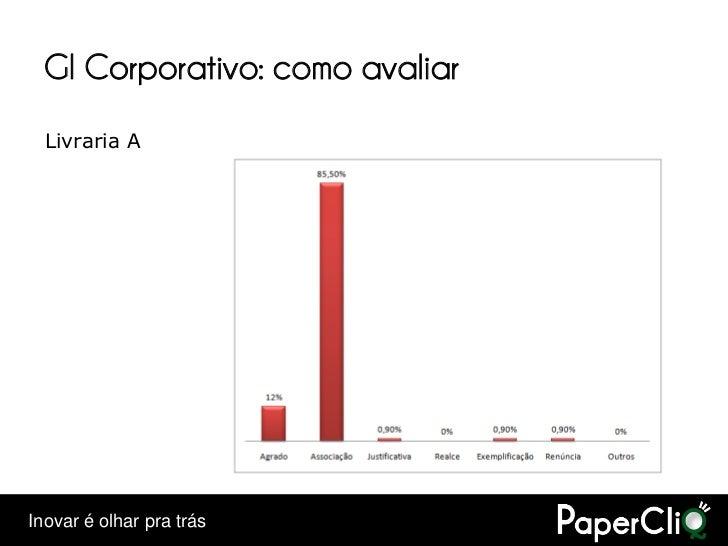 GI Corporativo: como avaliar   Livraria A     Inovar é olhar pra trás