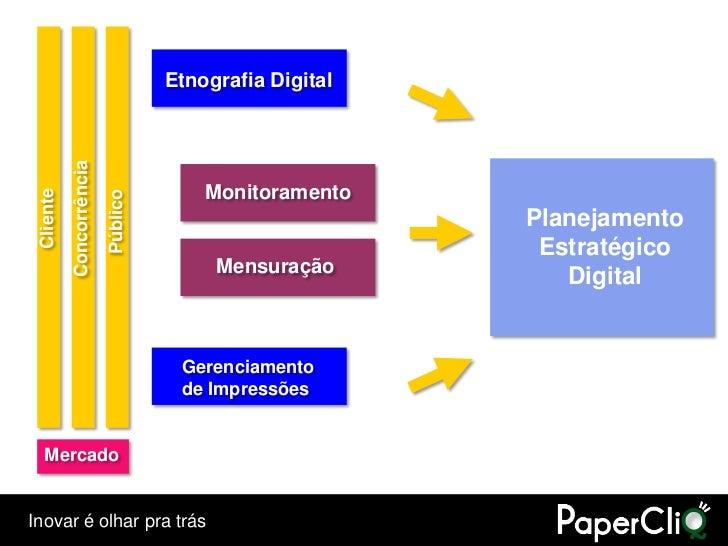 Concorrência             Etnografia Digital                                             Monitoramento  Cliente            ...