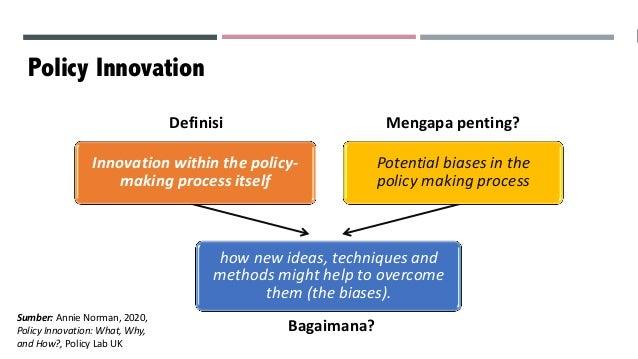 Inovasi Kebijakan di Masa Pandemi Covid 19 Slide 2