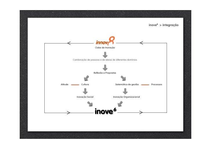 inove6 > integração          <                                                                      <                     ...