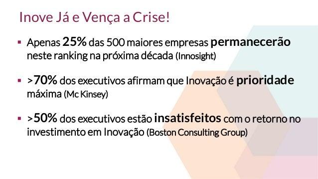 Inove Já e Vença a Crise! Slide 2