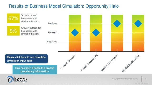 Predictive testing of opportunities example report