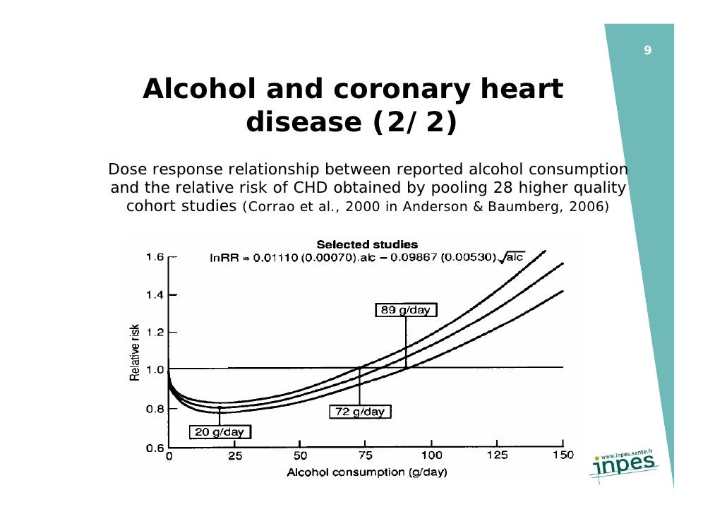Chronic Alcohol Consumption Inhibits Autophagy and Promotes Apoptosis in the Liver