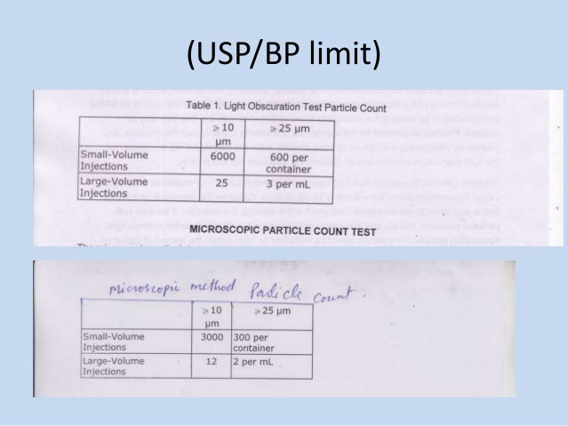 Inprocess as per usp ip bp injection