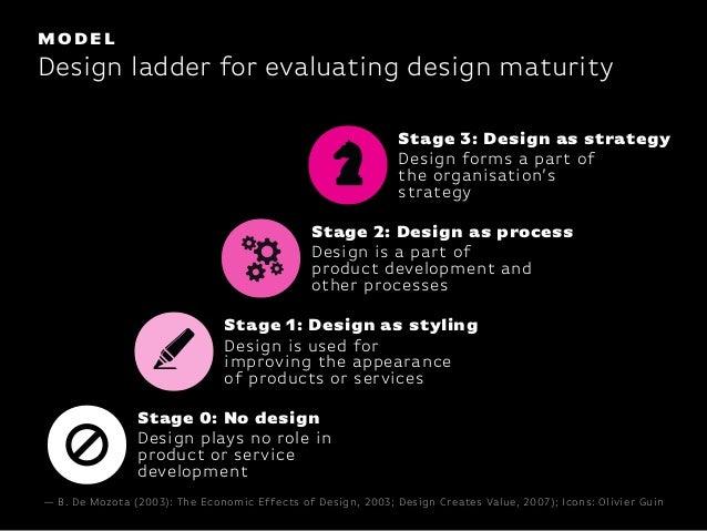 Model Design Ladder For Evaluating