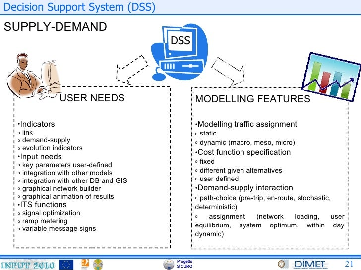 decision support systems assignment 3 Decision support system that evaluates multiple alternatives in order to evaluate and publish the crucial details of a decision  decision support software for .