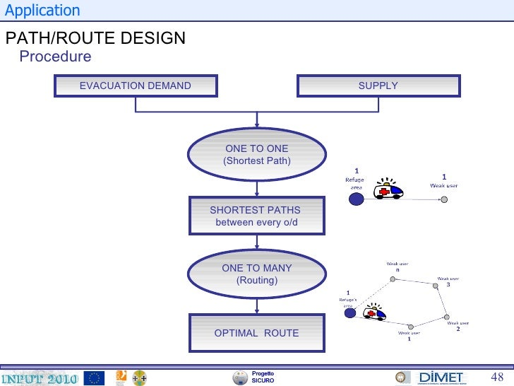 decision support systems assignment 3 The diagram of a dss or decision support system is extremely wide and its meanings vary depending upon the writer's point of analysis a decision support system could receive a lot of dissimilar forms and the term could be utilized in a lot of dissimilar customs.