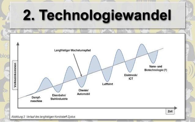 2. Technologiewandel