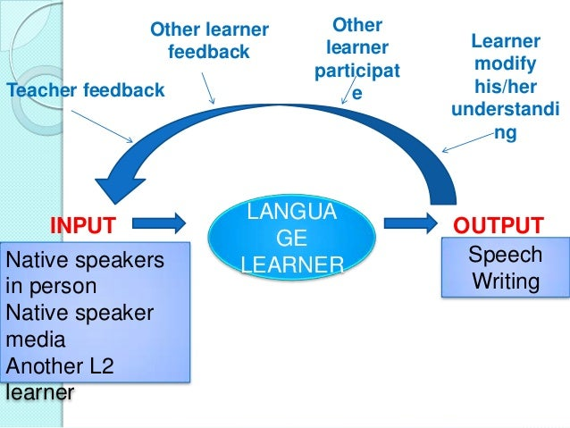 input interaction and sla essay In this resource, ellis offers ten principles on second language acquisition to guide teachers in teaching english as a second language he acknowledges the lack of.