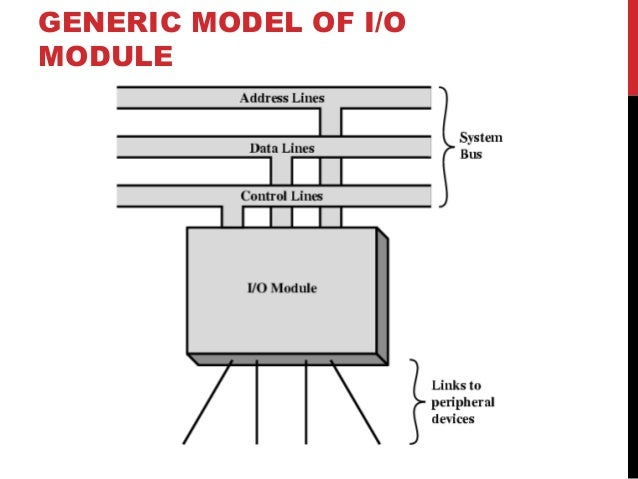 Input output module generic model of io module ccuart Choice Image