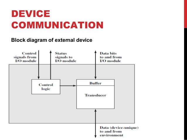 Input output module device communication block diagram of external device ccuart Choice Image