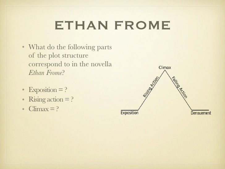 plot introduction ethan frome•