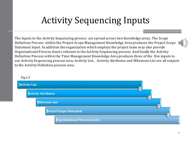 Activity Sequencing InputsThe inputs to the Activity Sequencing process are spread across two knowledge areas. The ScopeDe...