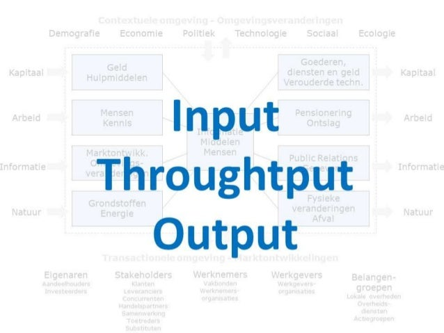 input throughput output Input-throughput-output process theoryc a52  input output model part 1 - duration:  (overview of throughput inventory valuation method, inputs, .