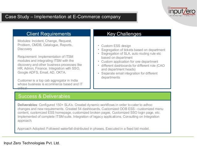Input Zero Technologies Pvt. Ltd. Case Study – Implementation at E-Commerce company Client Requirements Key Challenges Suc...