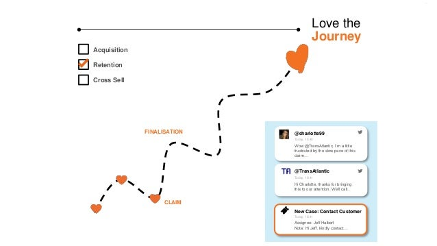 Love the Journey CLAIM FINALISATION Acquisition Retention Cross Sell Assignee: Jeff Halbert Note: Hi Jeff, kindly contact…...