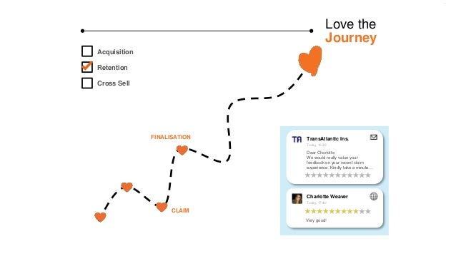 Love the Journey CLAIM FINALISATION Acquisition Retention Cross Sell Dear Charlotte We would really value your feedback on...