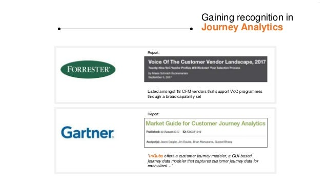 Gaining recognition in Journey Analytics Report: Listed amongst 18 CFM vendors that support VoC programmes through a broad...