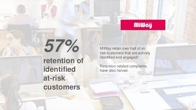 MiWay retain over half of at- risk customers that are actively identified and engaged! Retention-related complaints have a...