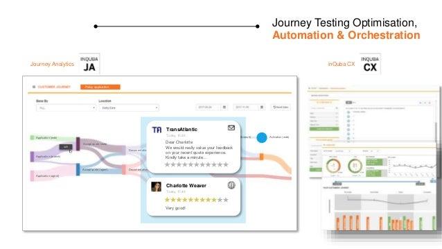 Journey Testing Optimisation, Automation & Orchestration Application (web) Application (branch) Application (agent) Accept...
