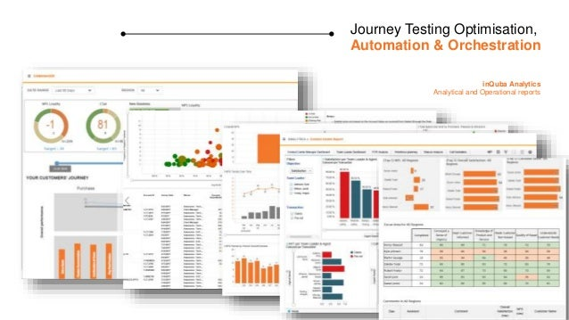 Journey Testing Optimisation, Automation & Orchestration inQuba Analytics Analytical and Operational reports