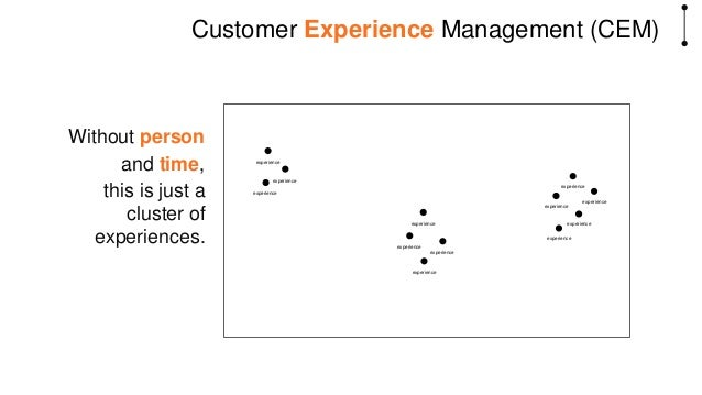 The power of Journeys Steps towards a customer's goal Visualization of a customer's path Dead-ends; CEM shows you loops Th...