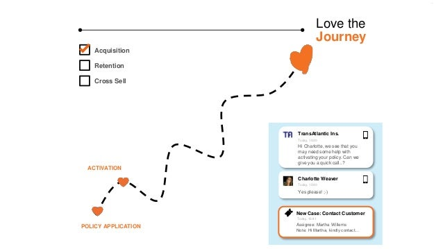 Love the Journey POLICY APPLICATION Acquisition Retention Cross Sell ACTIVATION Assignee: Martha Willems Note: Hi Martha, ...