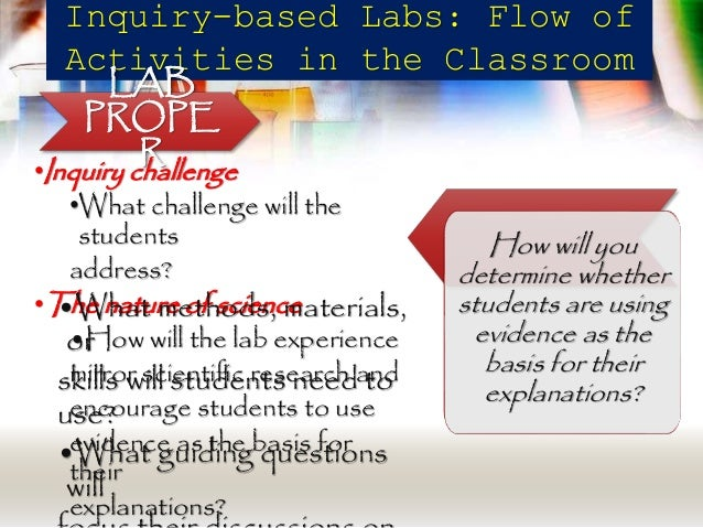 Employing Inquiry-based studying to be able to many other research topics