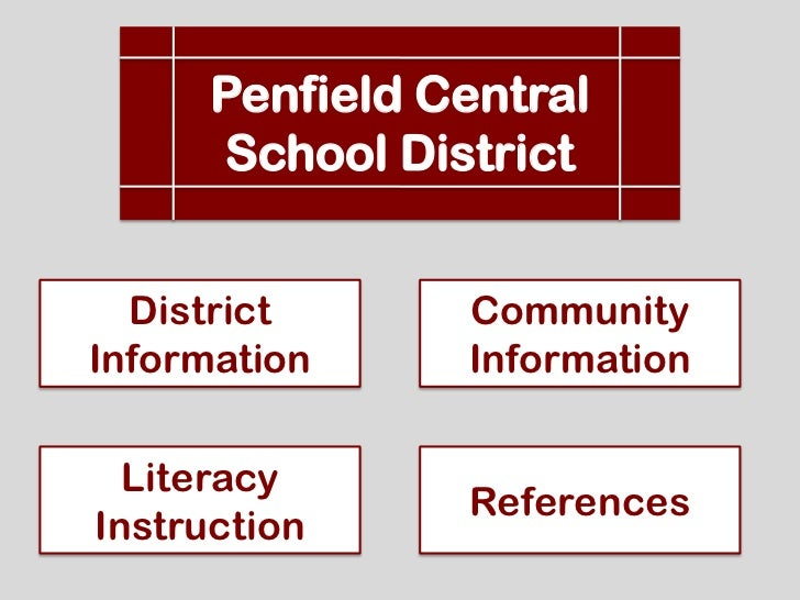 Penfield Central      School District  District      CommunityInformation     Information  Literacy                Referen...
