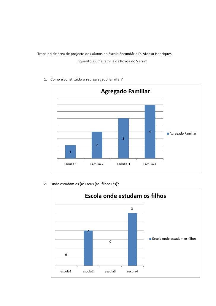 Trabalho de área de projecto dos alunos da Escola Secundária D. Afonso Henriques<br />Inquérito a uma família da Póvoa do ...