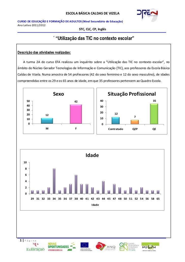 ESCOLA BÁSICA CALDAS DE VIZELACURSO DE EDUCAÇÃO E FORMAÇÃO DE ADULTOS (Nível Secundário de Educação)Ano Letivo 2011/2012  ...