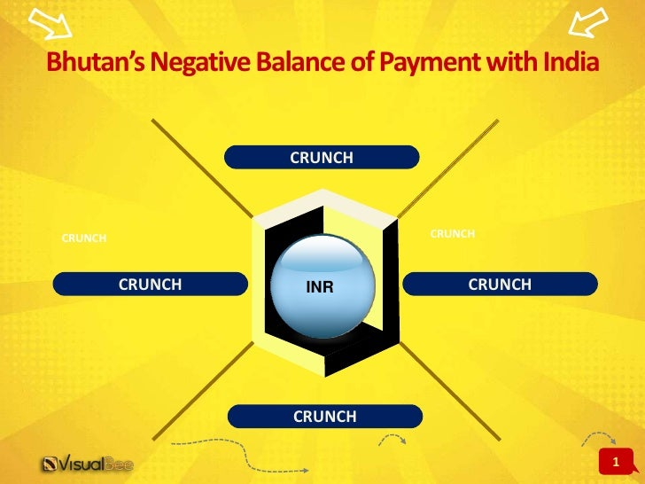 Bhutan's Negative Balance of Payment with India                    CRUNCH CRUNCH                         CRUNCH          C...