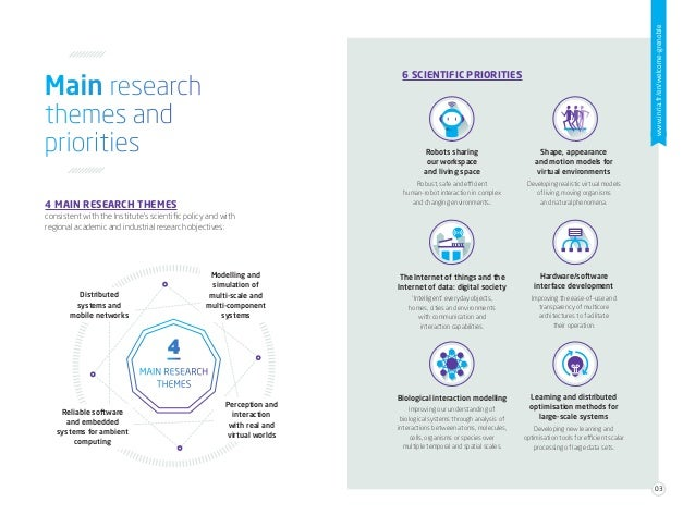 6 SCIENTIFIC PRIORITIES 03 Main research themes and priorities 4 MAIN RESEARCH THEMES consistent with the Institute's scie...