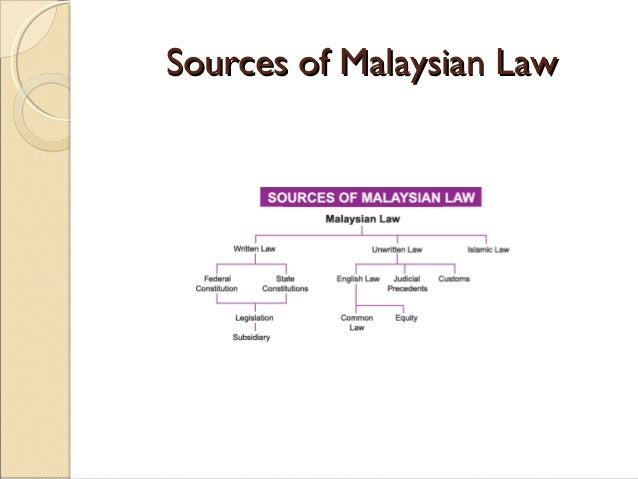 Sources Of Law Introduction To The Malaysian Legal System Sources Of Law