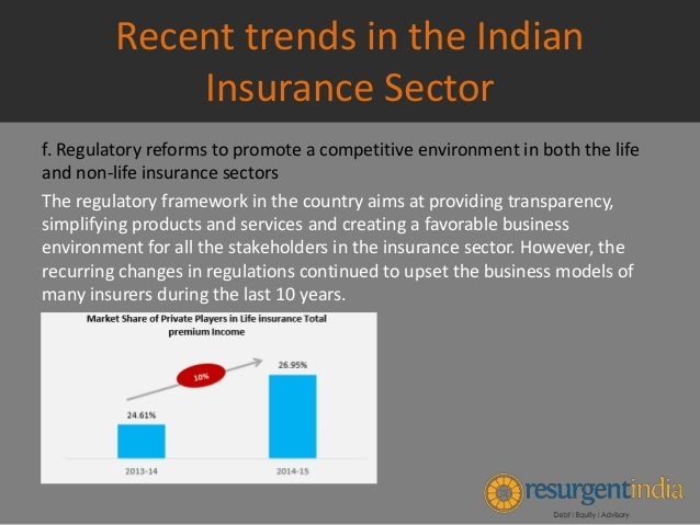 latest trends of industrialisation in india With the passing of the 74th amendment to indian constitution (ministry of   financing infrastructure development: recent trends and institutional initiatives   attracted population in urban areas due to industrialisation and infrastrctural.