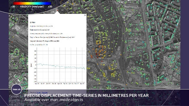 insar.sk PRECISE DISPLACEMENT TIME-SERIES IN MILLIMETRES PER YEAR Available over man-made objects VELOCITY [mm/year]-20 +20