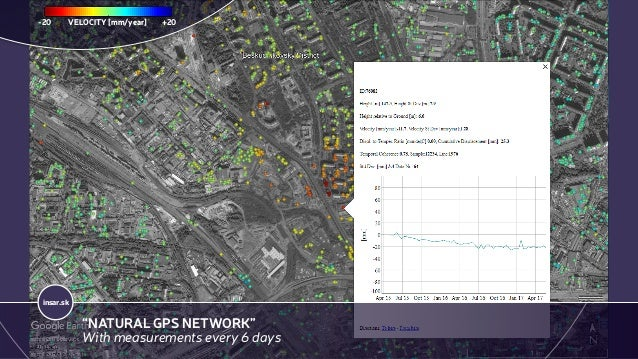 """insar.sk """"NATURAL GPS NETWORK"""" With measurements every 6 days VELOCITY [mm/year]-20 +20"""