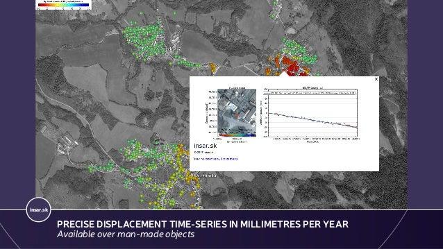 GEOHAZARDS - LANDSLIDES, PRIEVIDZA, SENTINEL-1 (2014 -2017) insar.sk PRECISE DISPLACEMENT TIME-SERIES IN MILLIMETRES PER Y...