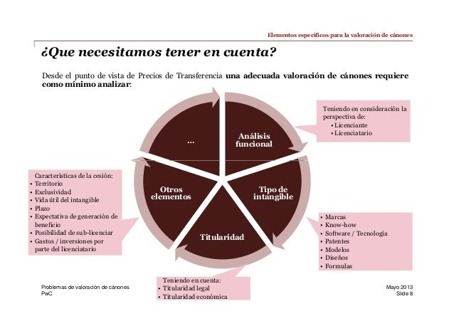 punto y aparte 5th edition pdf