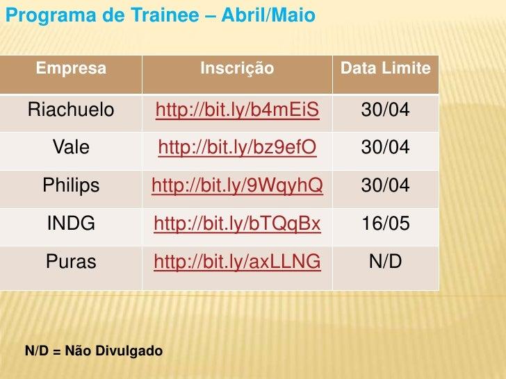 Programa de Trainee – Abril/Maio<br />N/D = Não Divulgado<br />