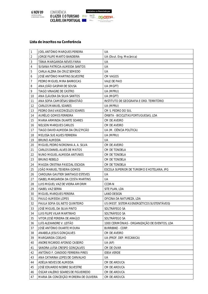 Lista de inscritos na Conferência  1    JOEL ANTÓNIO MARQUES PEREIRA             UA 2    JORGE FILIPE MARTO BANDEIRA      ...