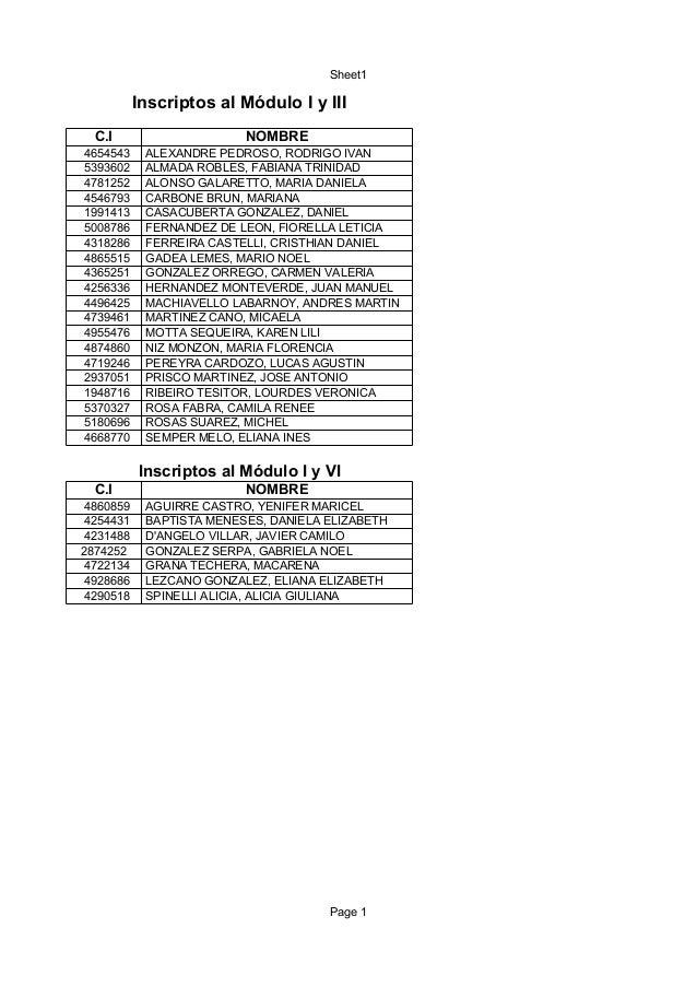 Sheet1 Page 1 Inscriptos al Módulo I y III C.I NOMBRE 4654543 ALEXANDRE PEDROSO, RODRIGO IVAN 5393602 ALMADA ROBLES, FABIA...