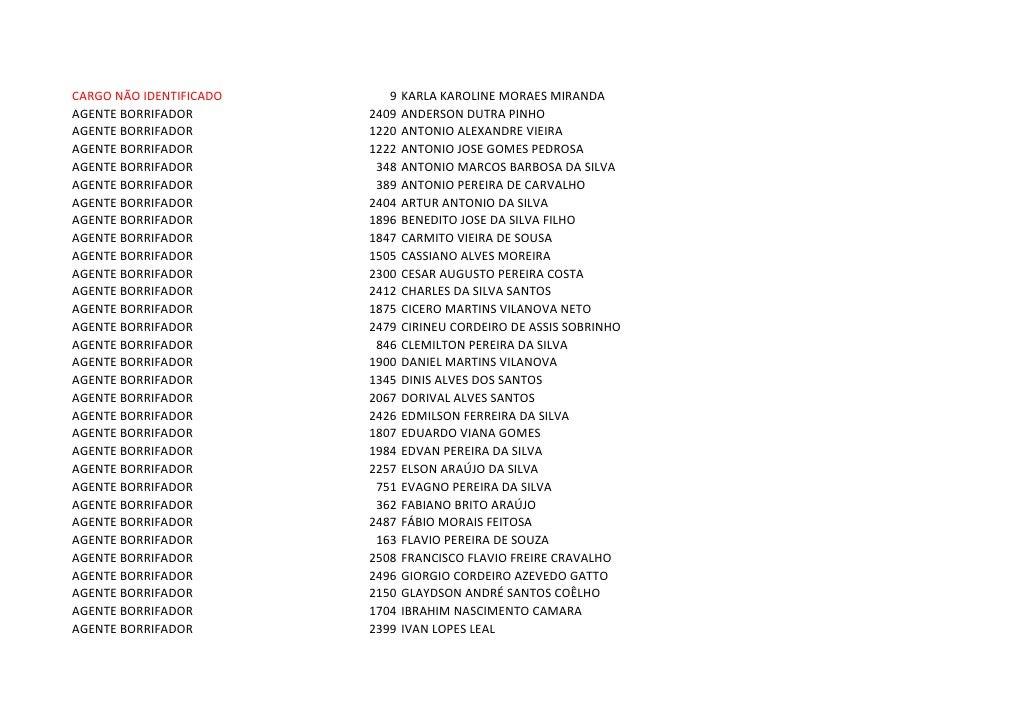 CARGO NÃO IDENTIFICADO      9   KARLA KAROLINE MORAES MIRANDA AGENTE BORRIFADOR        2409   ANDERSON DUTRA PINHO AGENTE ...