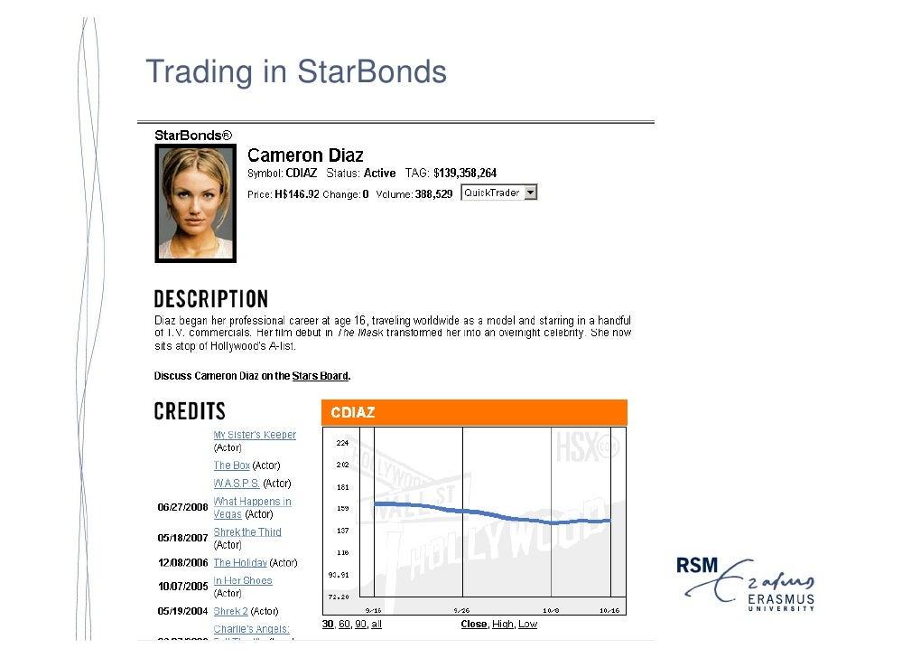 giudizio sui siti di trading binario hibridos