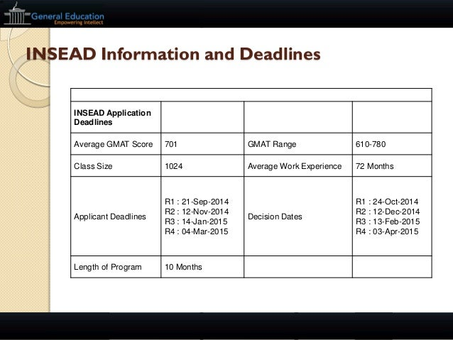 INSEAD Essay Topics (September 2017 Intake)