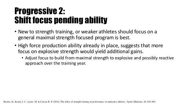 Strength Training & Cycling