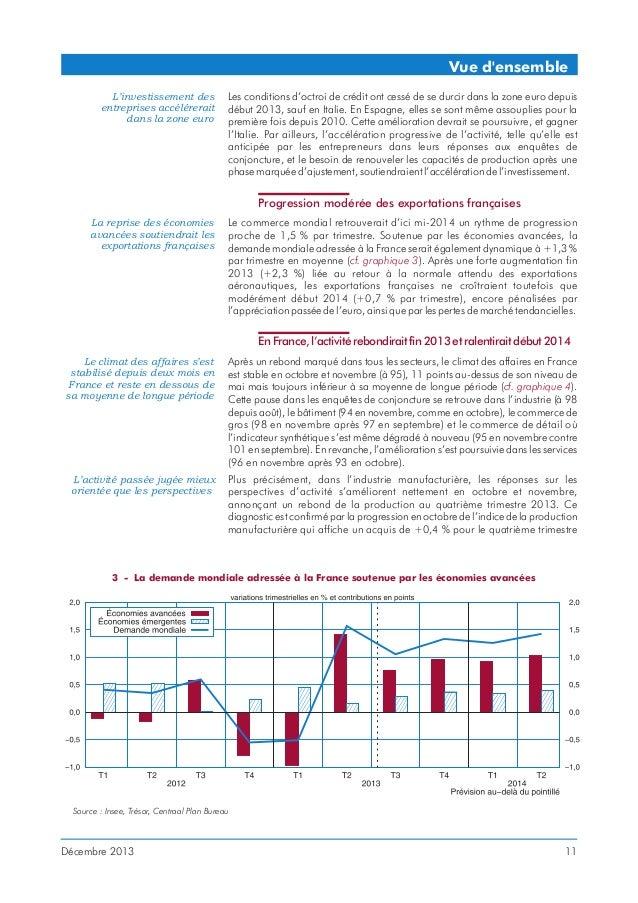 Vue d'ensemble L'investissement des entreprises accélérerait dans la zone euro  Les conditions d'octroi de crédit ont cess...