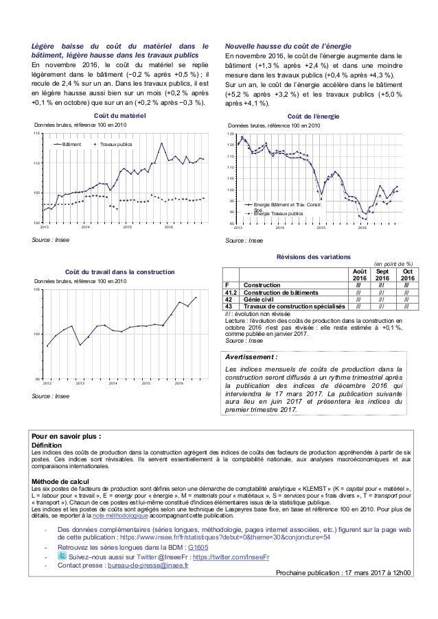 Insee Hausse Des Couts De Production Dans La Construction