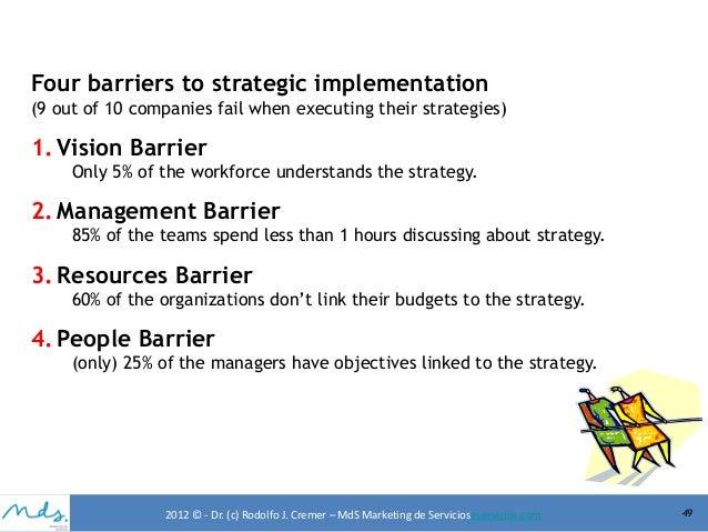 Inseec - Strategy and Balanced Scorecard